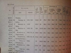 vadgazdasági bemutató katalogus
